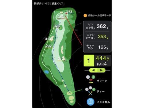 ゴルフな日 Su
